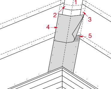 Квартиры стен шумоизоляции лучший для материал